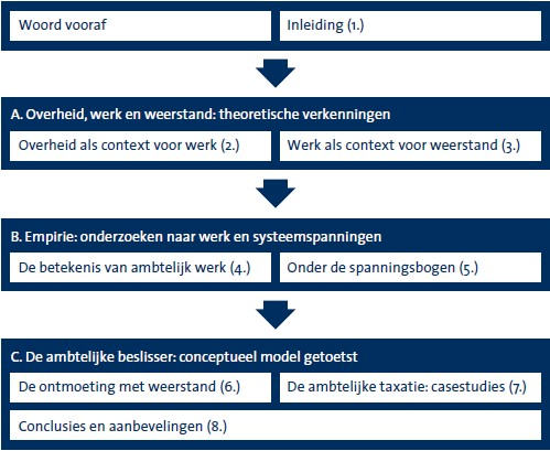 thesis schrijven van rossem Desert rose nursery forums strains thesis schrijven kuleuven – 263600 this topic contains 0 replies, has 1 voice, and was last updated by grapharecunfa.
